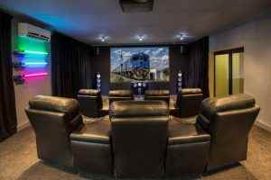 Home Theater explained simply